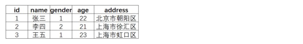 ES倒排索引结构设计太牛逼,一切都是为了搜索性能